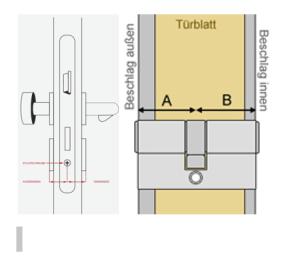 Profilzylinder Zeichnung