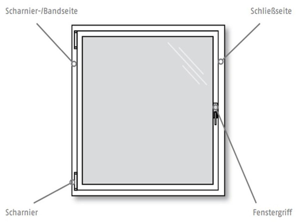 fenstersicherung t rsicherung einbruchschutz vom. Black Bedroom Furniture Sets. Home Design Ideas